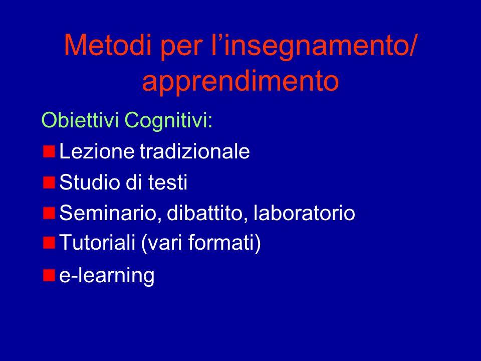 Metodi per l'insegnamento/ apprendimento