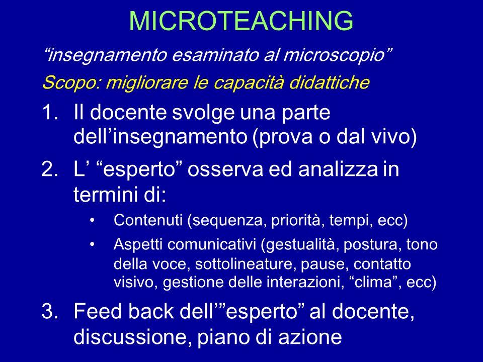 MICROTEACHING insegnamento esaminato al microscopio Scopo: migliorare le capacità didattiche.