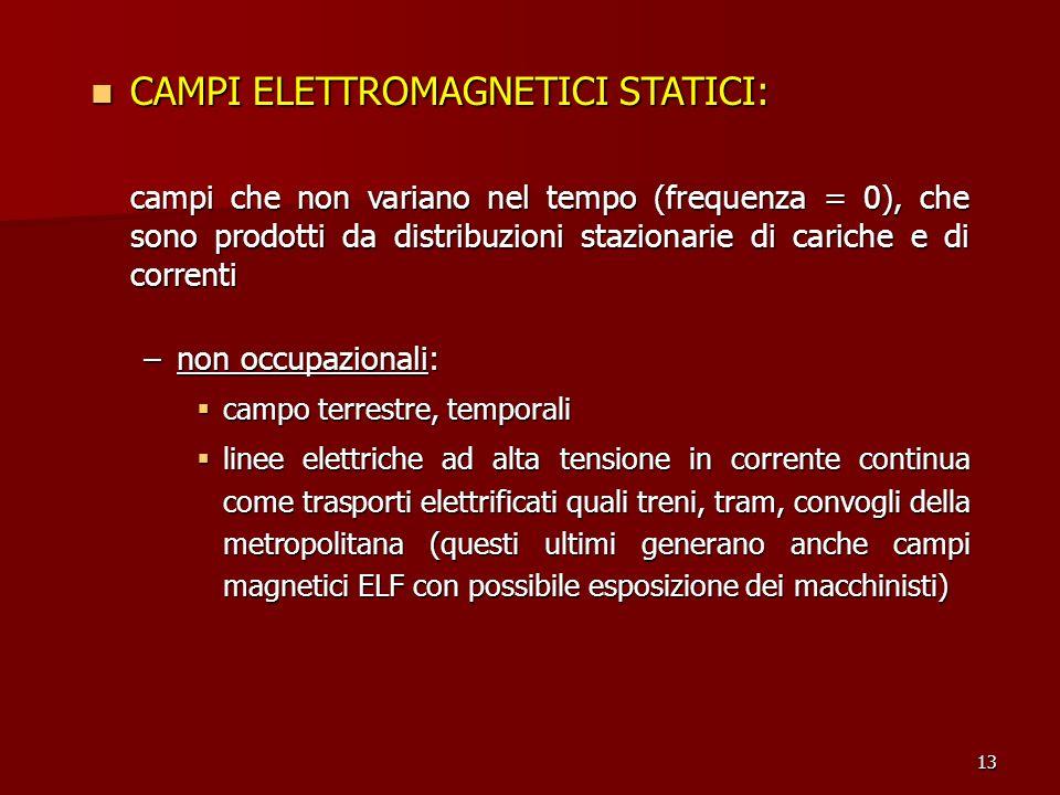 CAMPI ELETTROMAGNETICI STATICI: