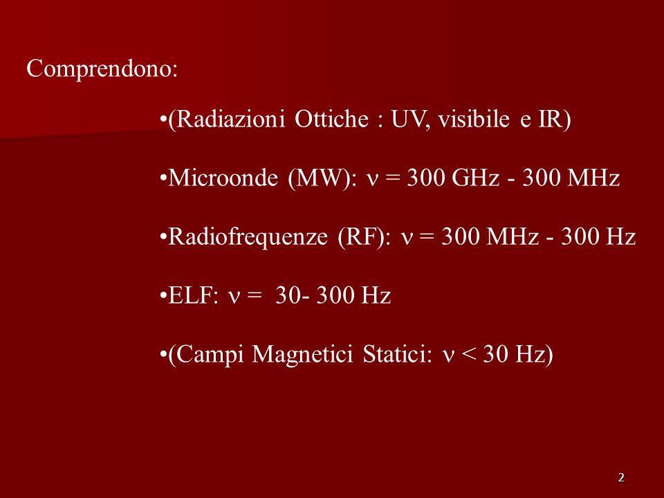 Comprendono: (Radiazioni Ottiche : UV, visibile e IR) Microonde (MW):  = 300 GHz - 300 MHz. Radiofrequenze (RF):  = 300 MHz - 300 Hz.