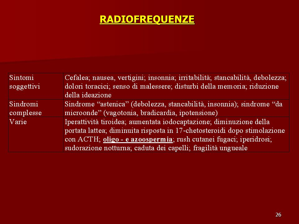 RADIOFREQUENZE