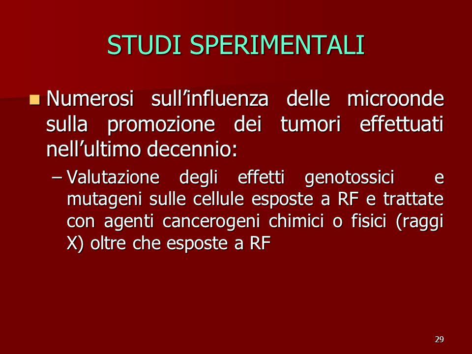 STUDI SPERIMENTALI Numerosi sull'influenza delle microonde sulla promozione dei tumori effettuati nell'ultimo decennio: