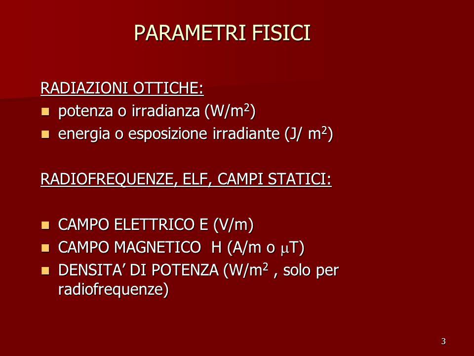 PARAMETRI FISICI RADIAZIONI OTTICHE: potenza o irradianza (W/m2)