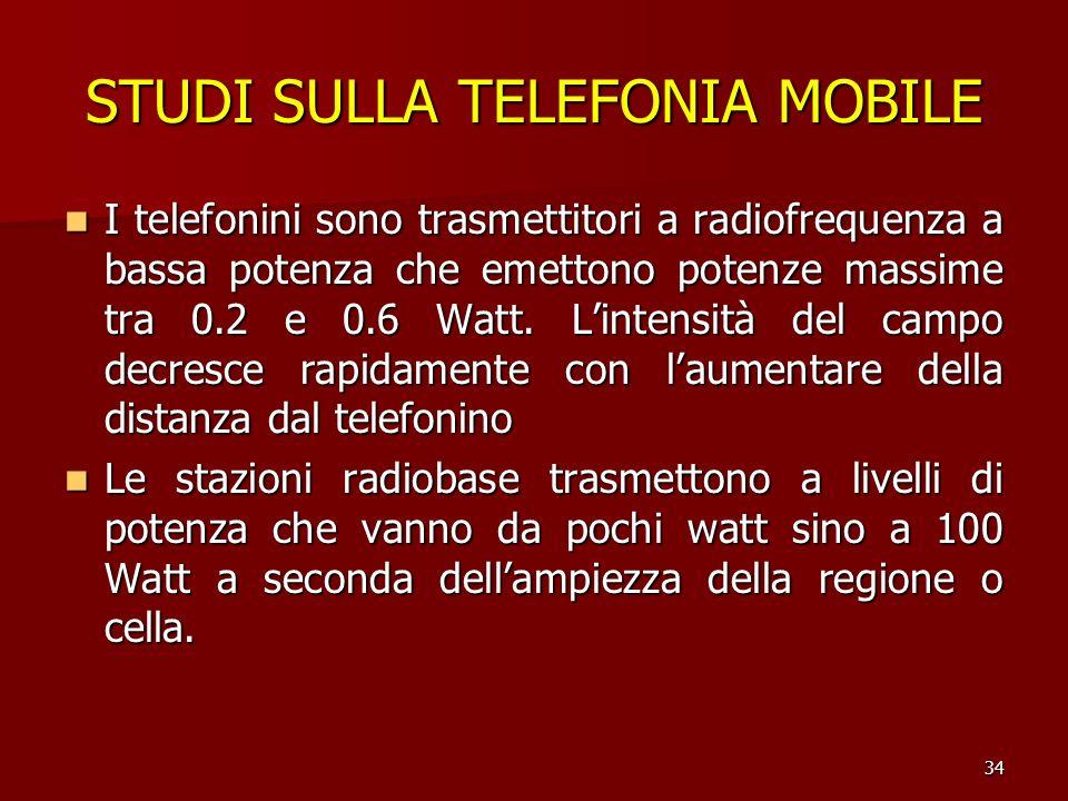 STUDI SULLA TELEFONIA MOBILE