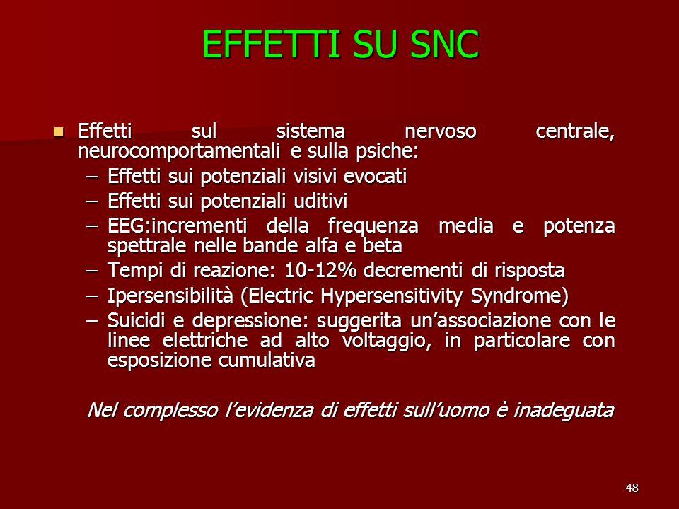 EFFETTI SU SNC Effetti sul sistema nervoso centrale, neurocomportamentali e sulla psiche: Effetti sui potenziali visivi evocati.