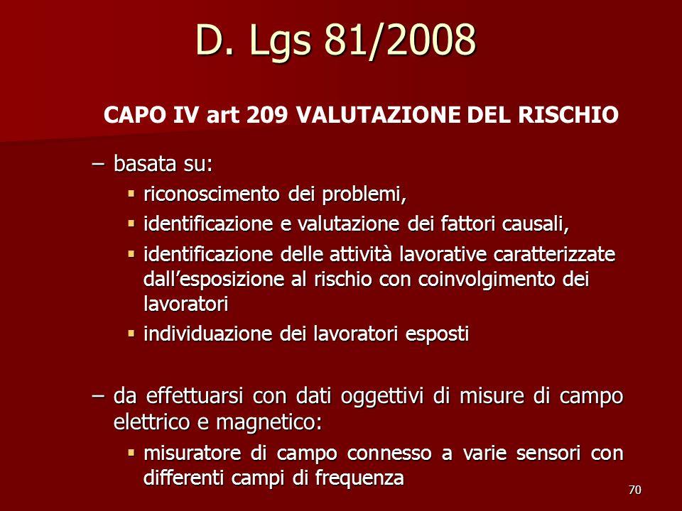 D. Lgs 81/2008 CAPO IV art 209 VALUTAZIONE DEL RISCHIO basata su: