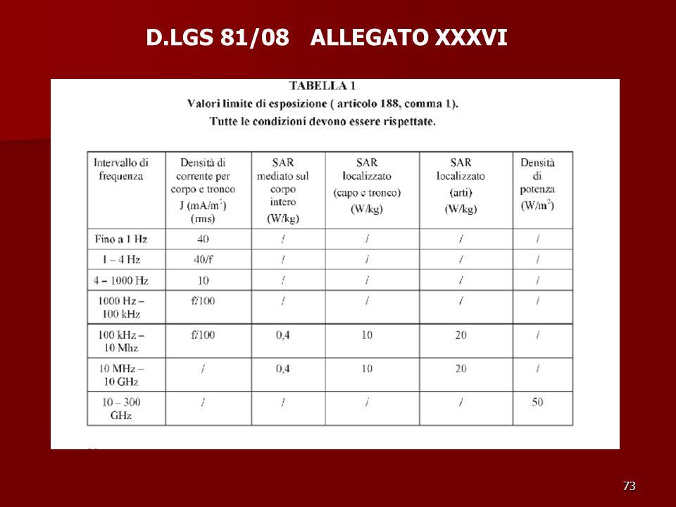 D.LGS 81/08 ALLEGATO XXXVI