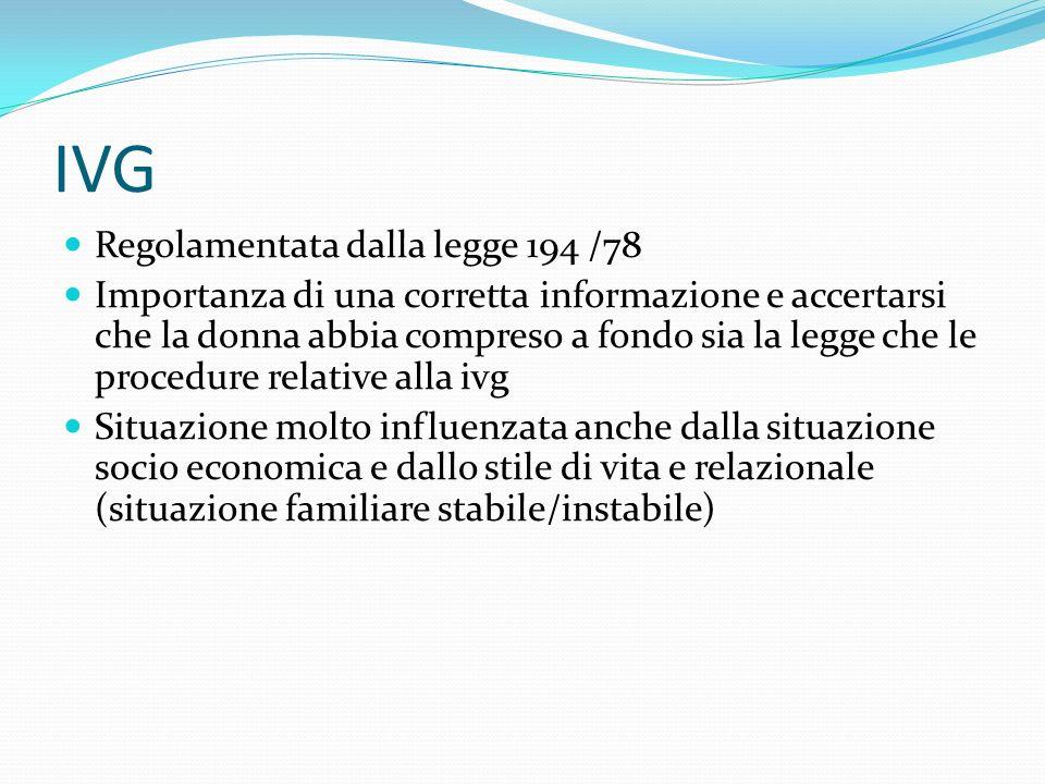 IVG Regolamentata dalla legge 194 /78
