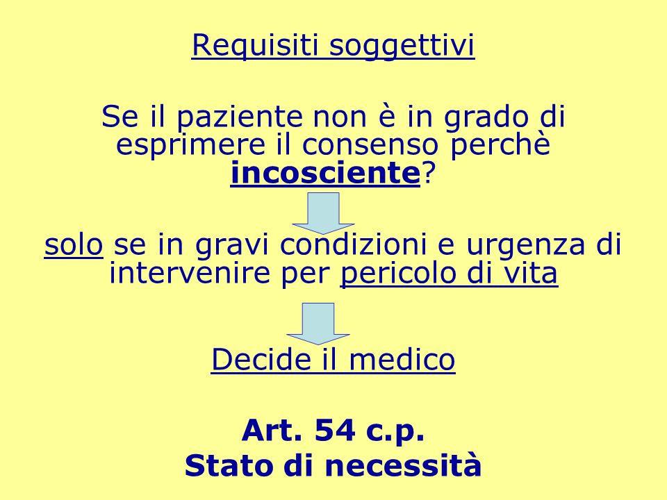 Requisiti soggettivi Se il paziente non è in grado di esprimere il consenso perchè incosciente