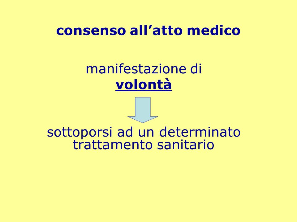 consenso all'atto medico