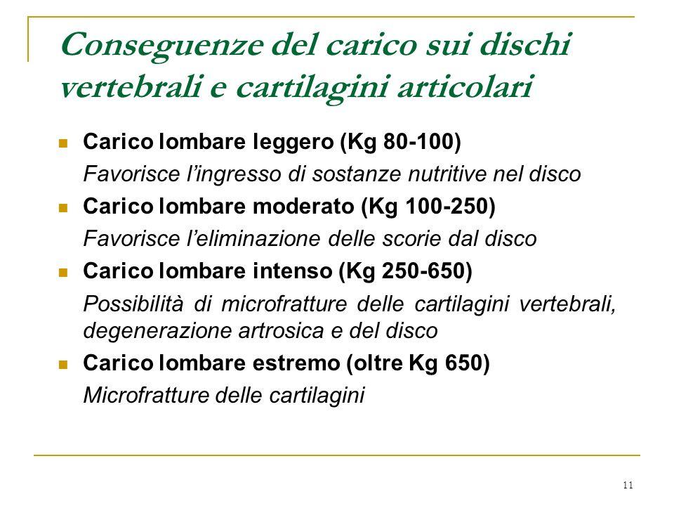 Conseguenze del carico sui dischi vertebrali e cartilagini articolari