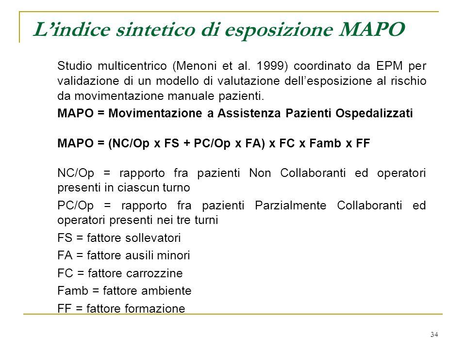 L'indice sintetico di esposizione MAPO