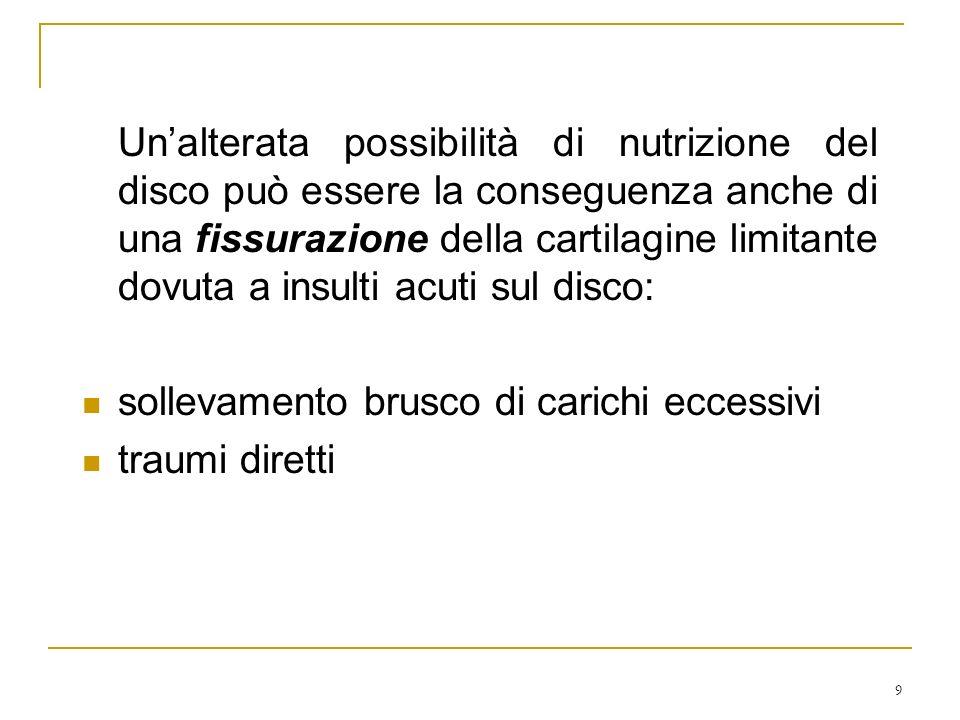 Un'alterata possibilità di nutrizione del disco può essere la conseguenza anche di una fissurazione della cartilagine limitante dovuta a insulti acuti sul disco: