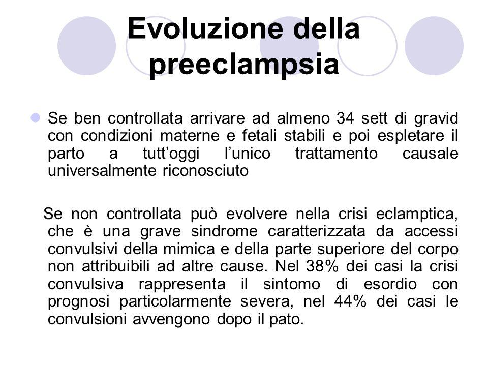 Evoluzione della preeclampsia