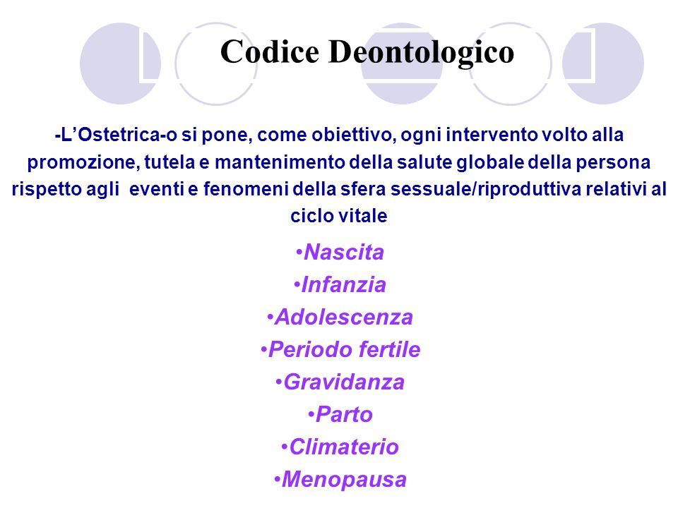 Codice Deontologico Nascita Infanzia Adolescenza Periodo fertile