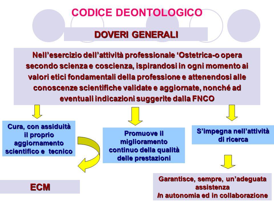 CODICE DEONTOLOGICO DOVERI GENERALI ECM