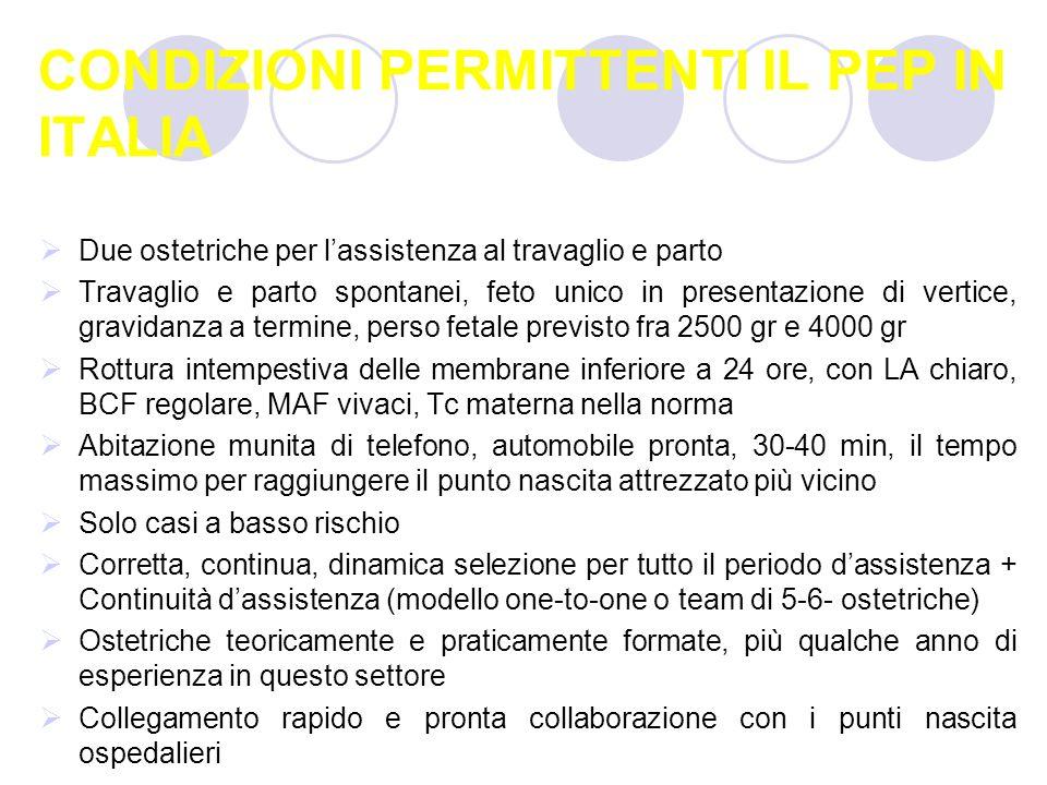 CONDIZIONI PERMITTENTI IL PEP IN ITALIA