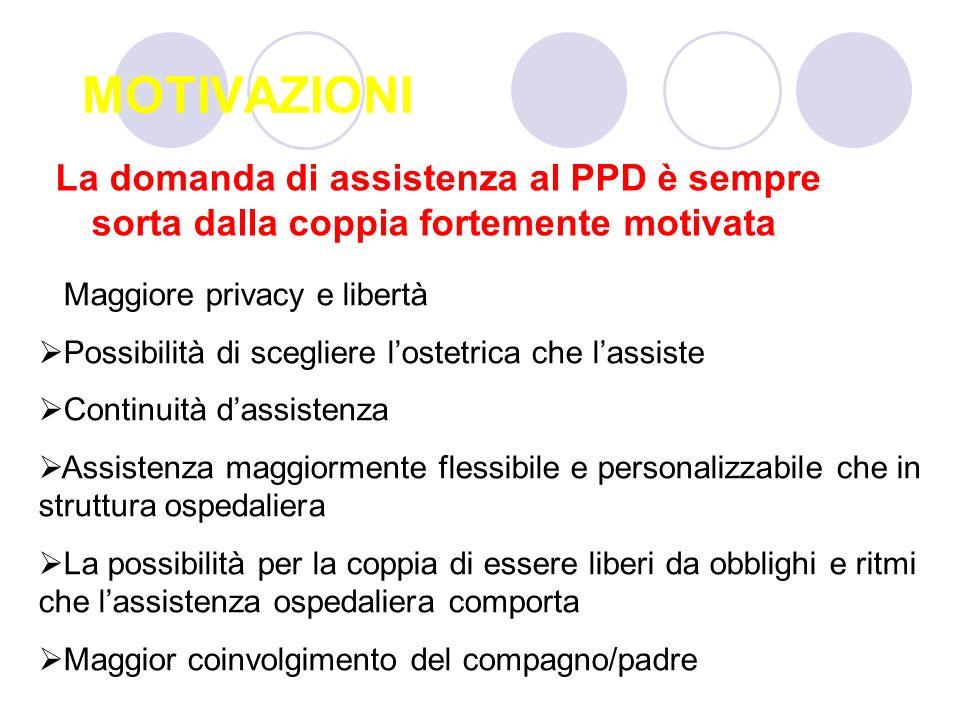 MOTIVAZIONI La domanda di assistenza al PPD è sempre sorta dalla coppia fortemente motivata. Maggiore privacy e libertà.