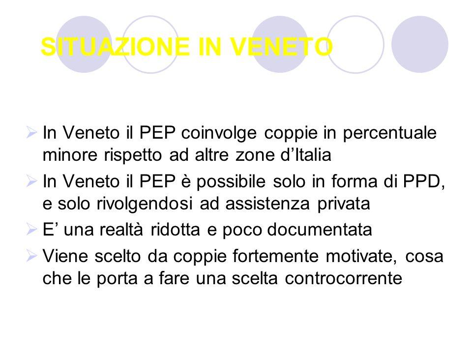 SITUAZIONE IN VENETO In Veneto il PEP coinvolge coppie in percentuale minore rispetto ad altre zone d'Italia.