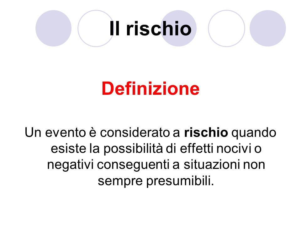 Il rischio Definizione