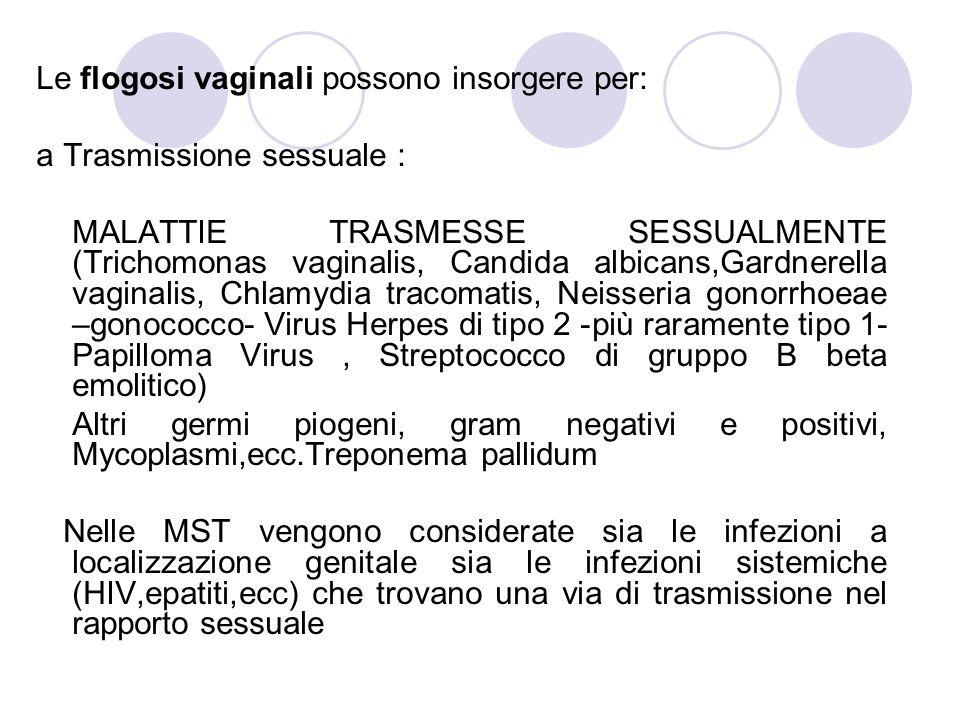 Le flogosi vaginali possono insorgere per: