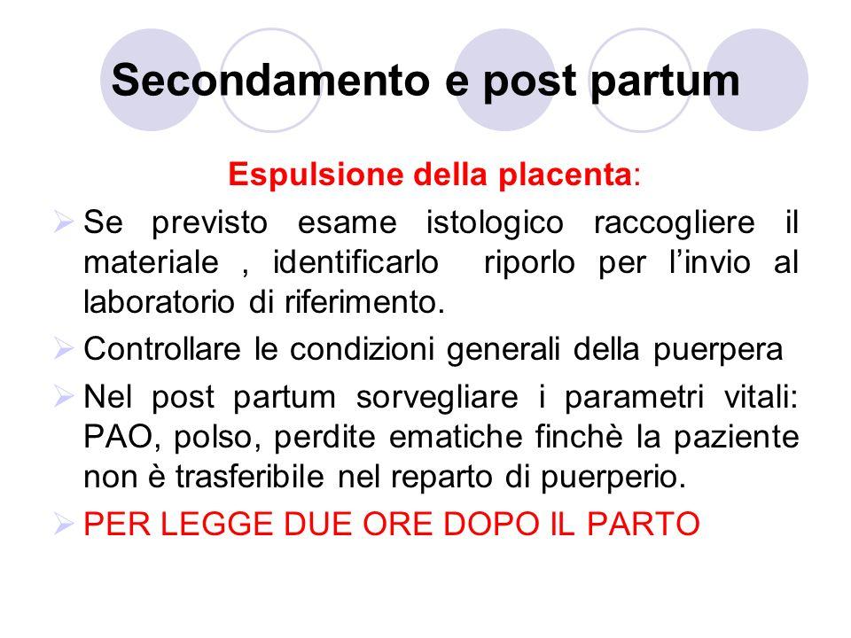 Secondamento e post partum