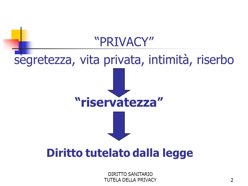 PRIVACY segretezza, vita privata, intimità, riserbo