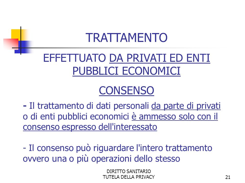 TRATTAMENTO EFFETTUATO DA PRIVATI ED ENTI PUBBLICI ECONOMICI CONSENSO