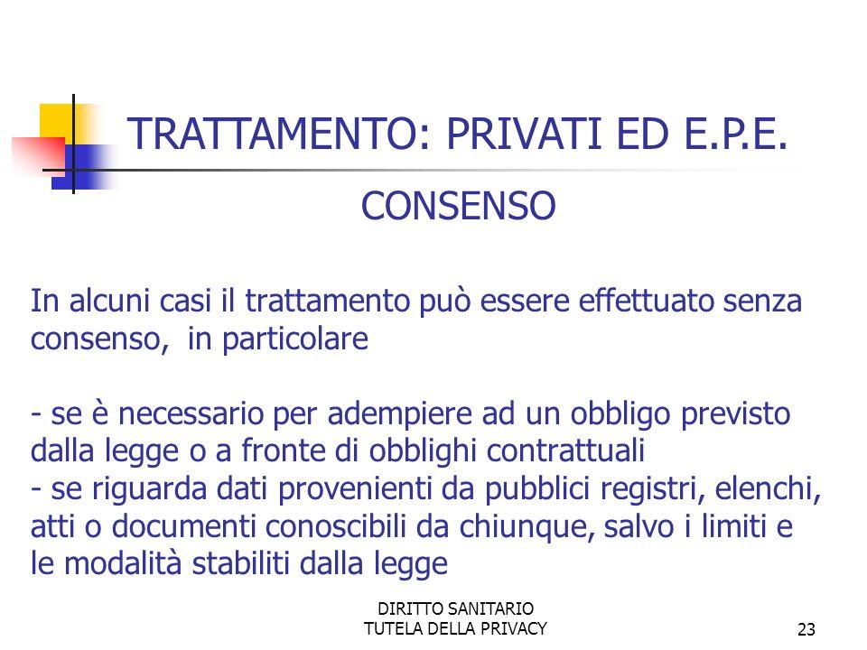 TRATTAMENTO: PRIVATI ED E.P.E.