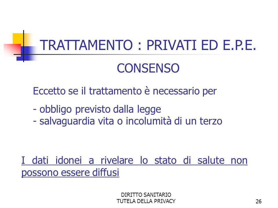 TRATTAMENTO : PRIVATI ED E.P.E.
