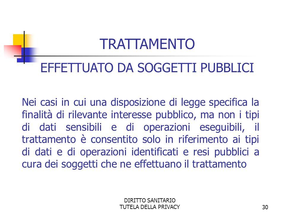 TRATTAMENTO EFFETTUATO DA SOGGETTI PUBBLICI