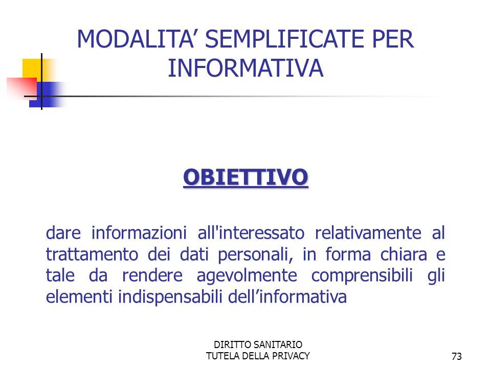MODALITA' SEMPLIFICATE PER INFORMATIVA