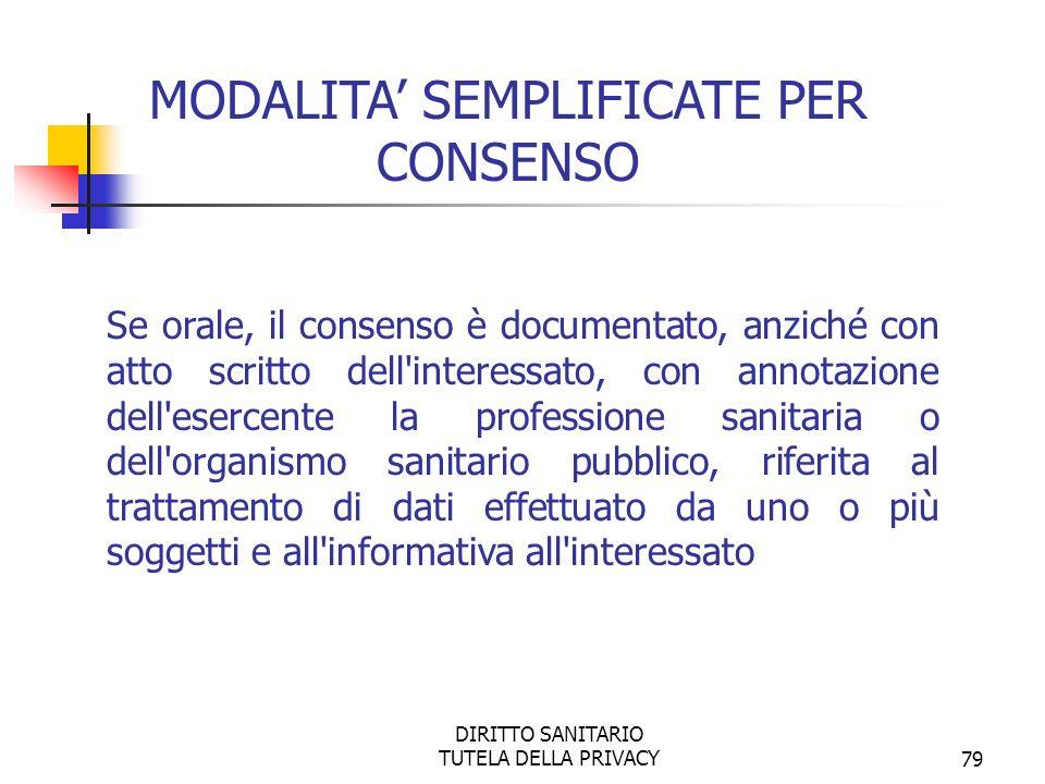 MODALITA' SEMPLIFICATE PER CONSENSO
