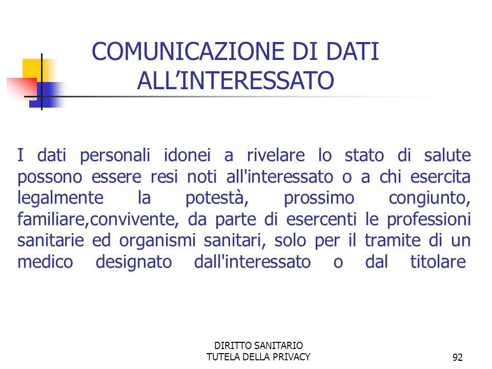 COMUNICAZIONE DI DATI ALL'INTERESSATO