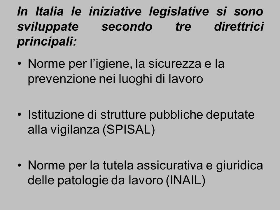 In Italia le iniziative legislative si sono sviluppate secondo tre direttrici principali: