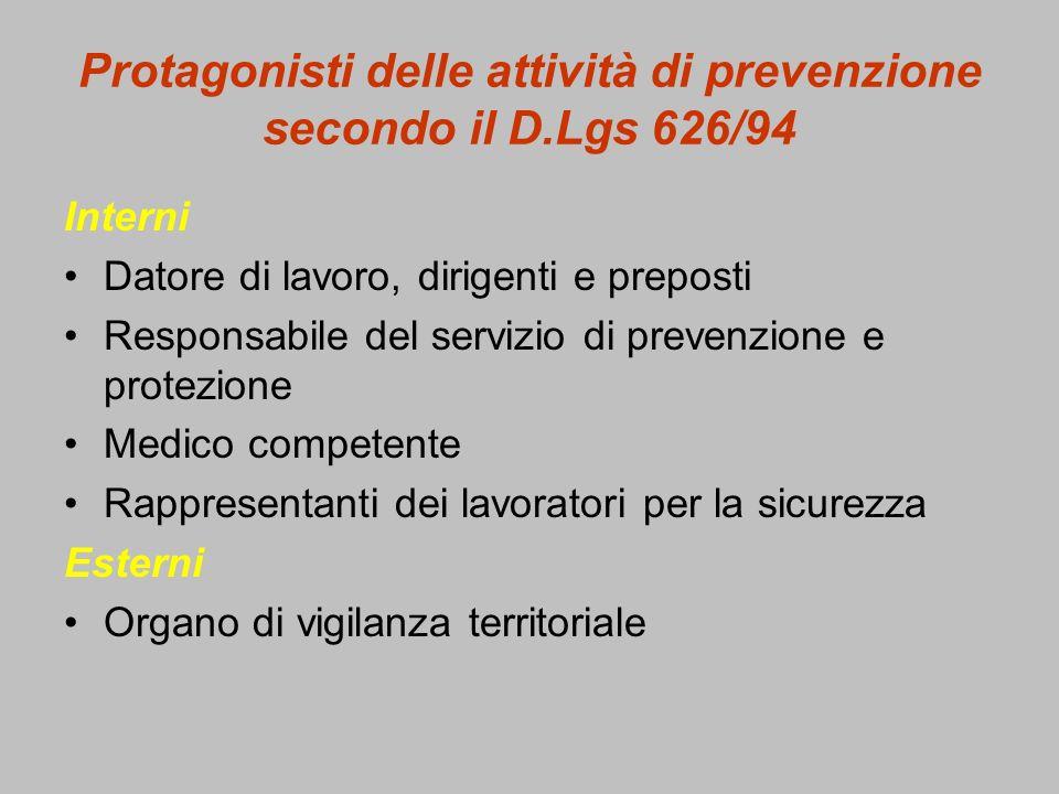 Protagonisti delle attività di prevenzione secondo il D.Lgs 626/94
