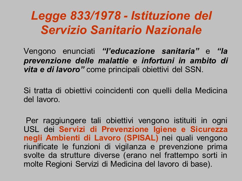 Legge 833/1978 - Istituzione del Servizio Sanitario Nazionale