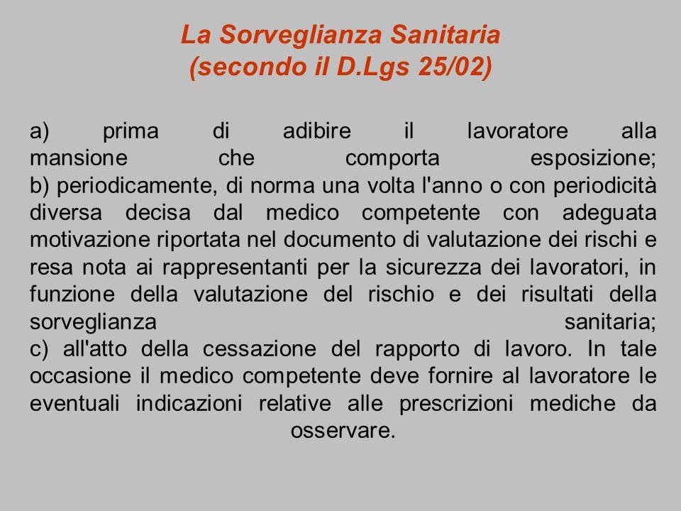 La Sorveglianza Sanitaria (secondo il D.Lgs 25/02)