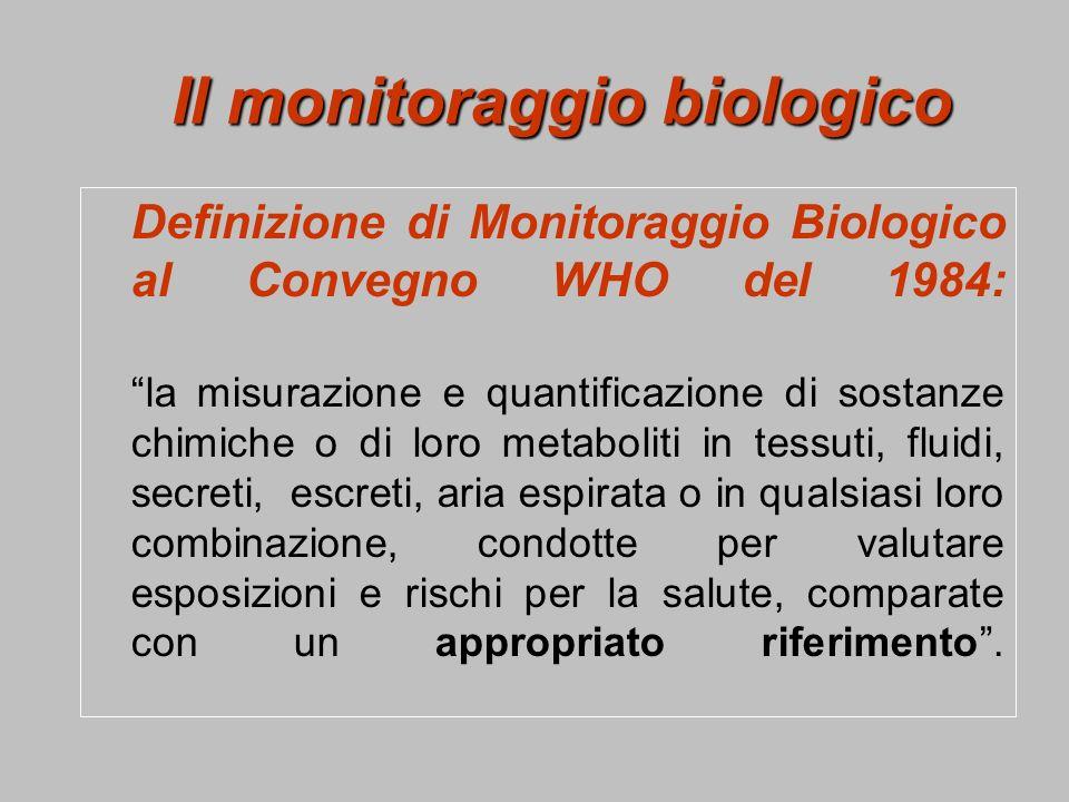 Il monitoraggio biologico