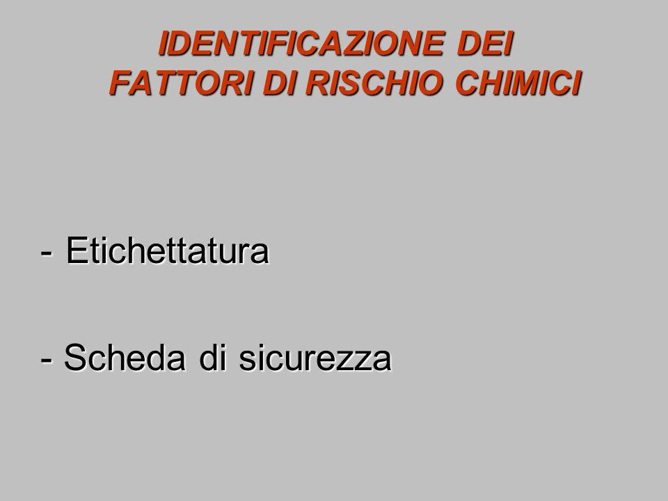 IDENTIFICAZIONE DEI FATTORI DI RISCHIO CHIMICI