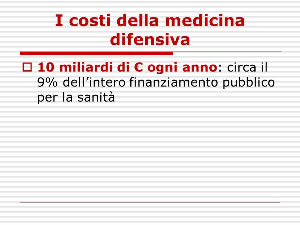 I costi della medicina difensiva