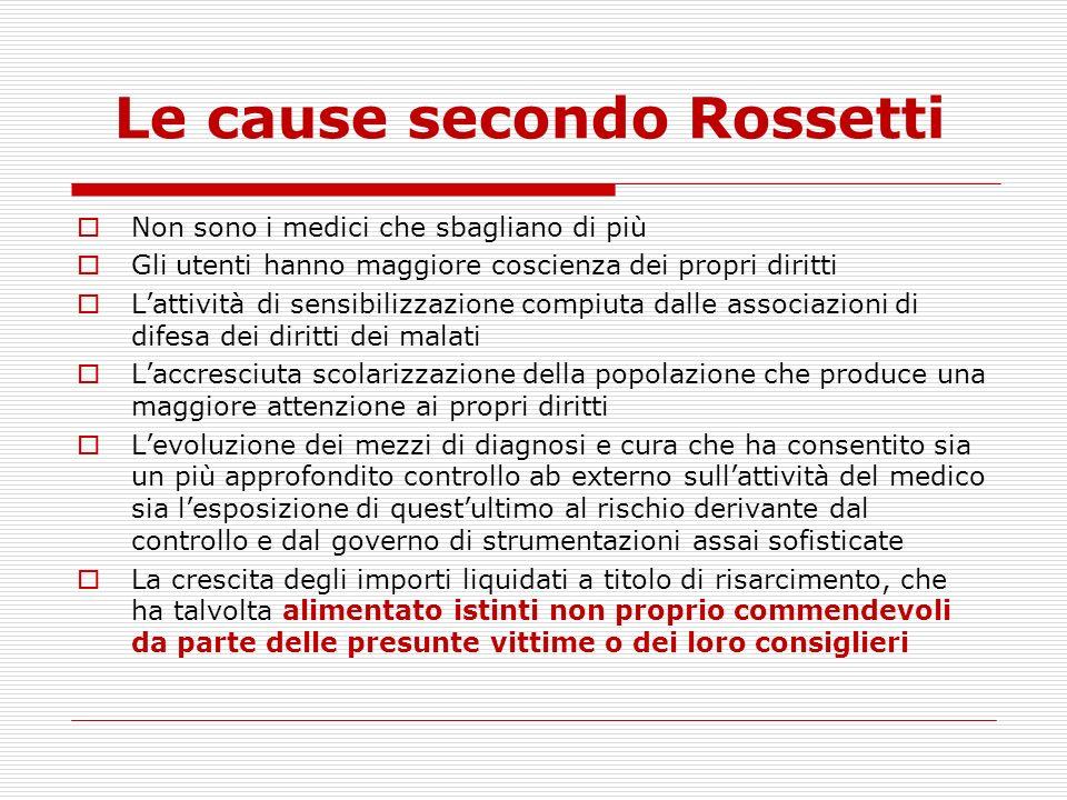 Le cause secondo Rossetti