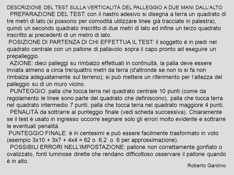 DESCRIZIONE DEL TEST SULLA VERTICALITÀ DEL PALLEGGIO A DUE MANI DALL'ALTO