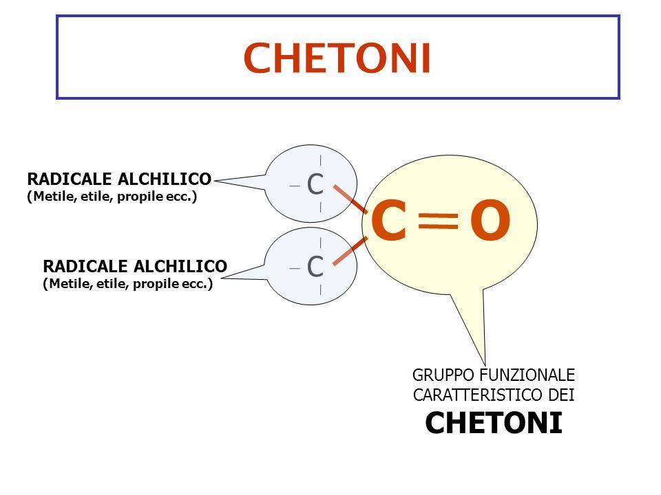GRUPPO FUNZIONALE CARATTERISTICO DEI CHETONI