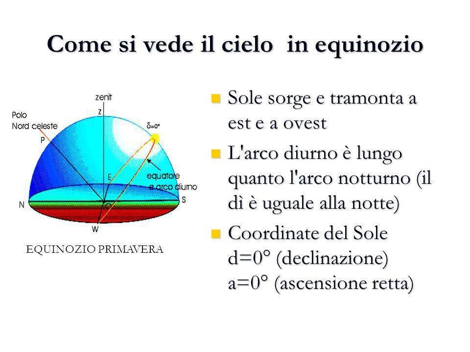 Come si vede il cielo in equinozio