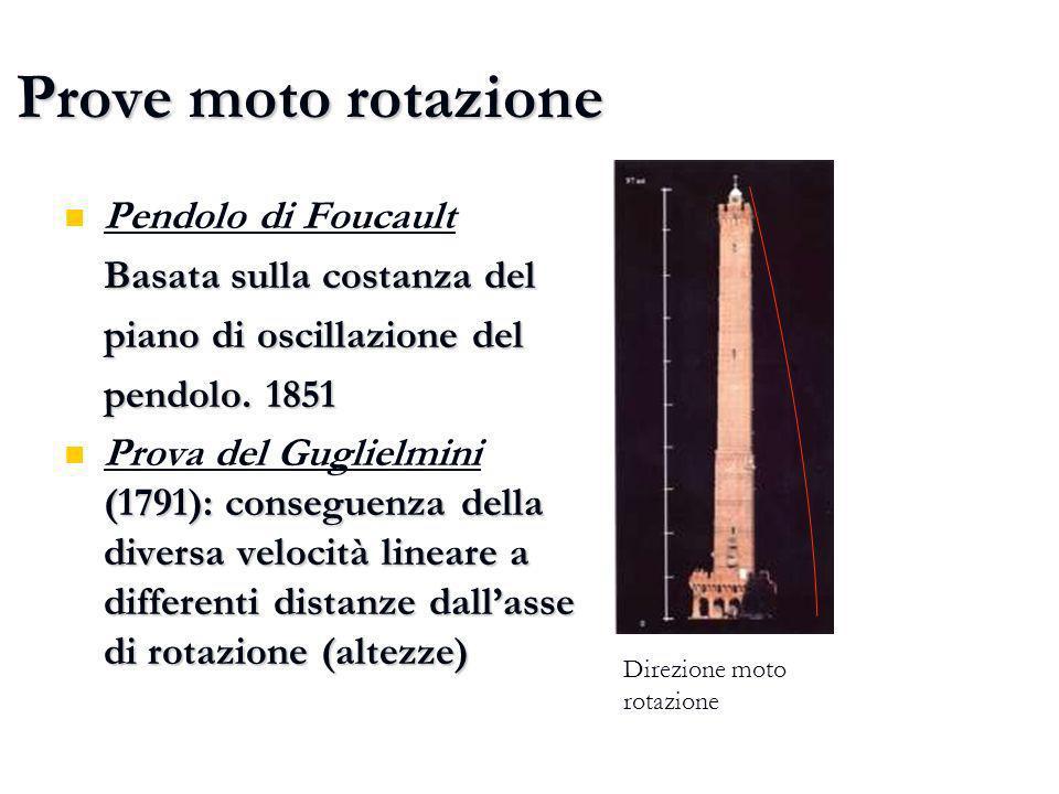 Prove moto rotazione Pendolo di Foucault Basata sulla costanza del