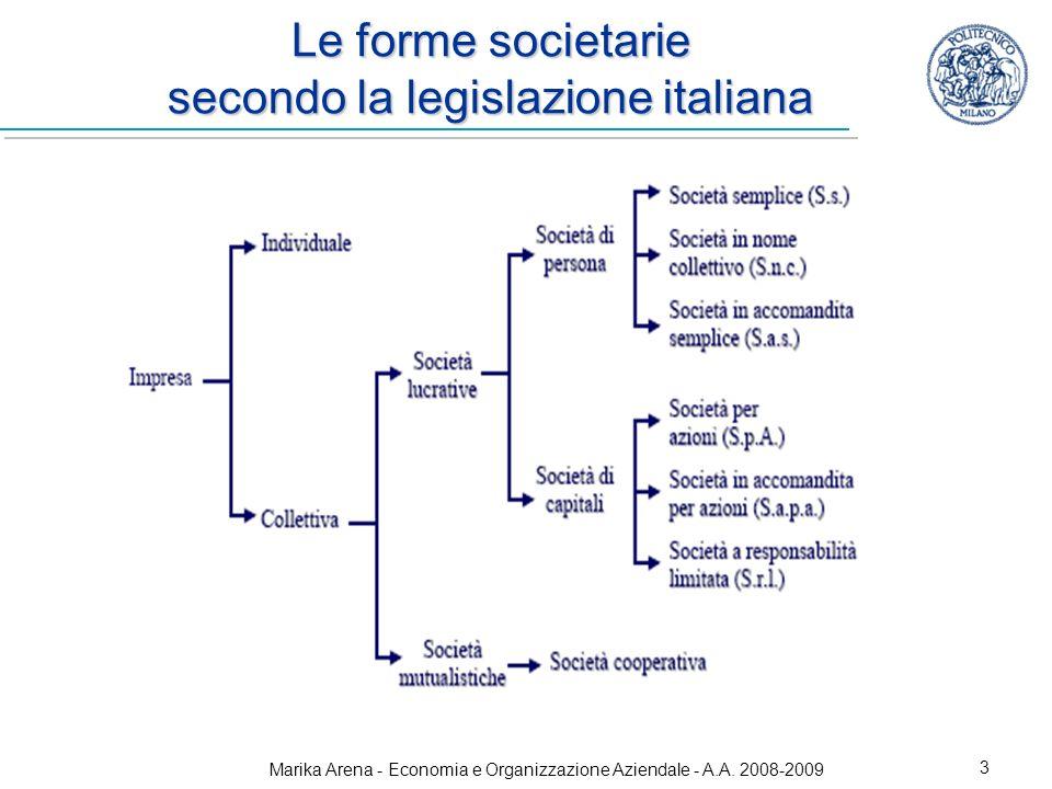 Le forme societarie secondo la legislazione italiana