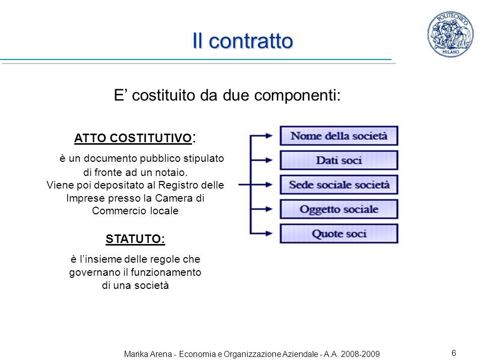 Il contratto E' costituito da due componenti: