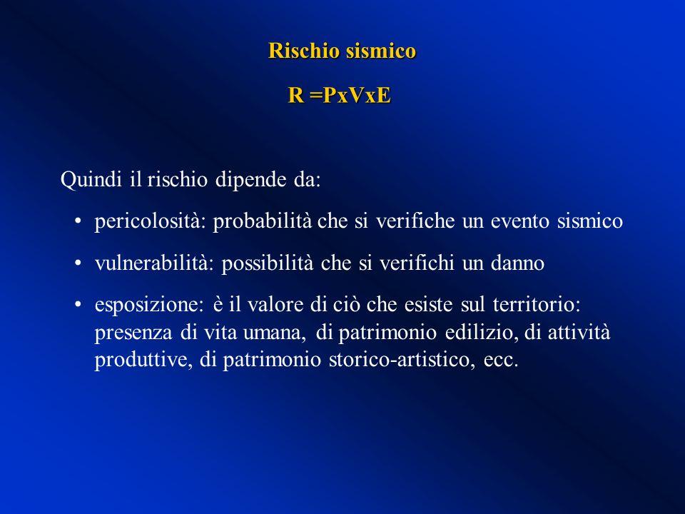 Rischio sismico R =PxVxE. Quindi il rischio dipende da: pericolosità: probabilità che si verifiche un evento sismico.