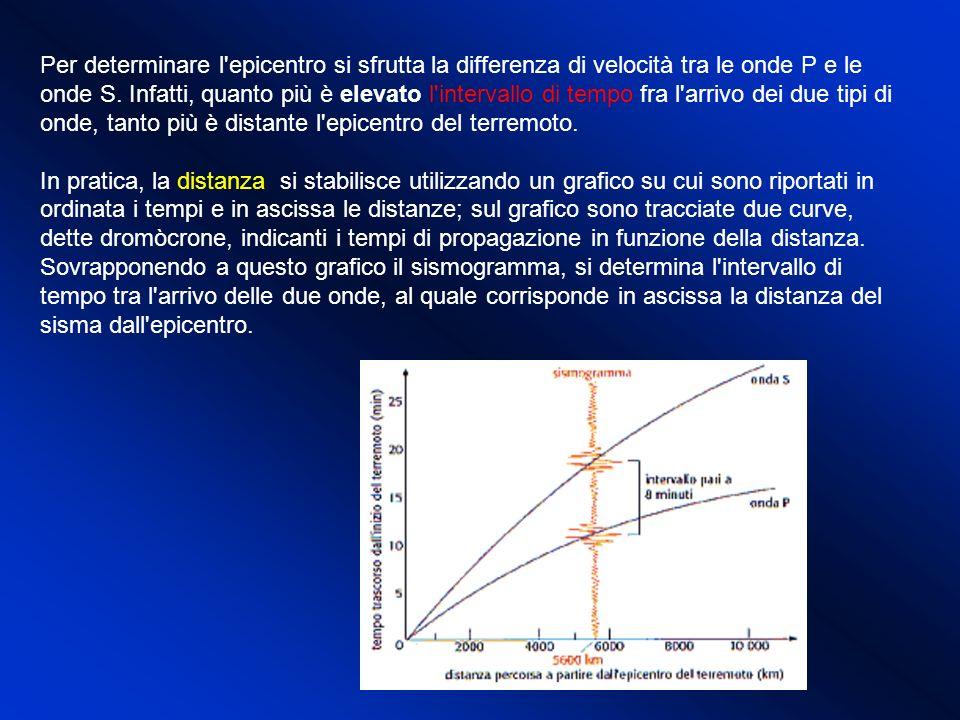 Per determinare l epicentro si sfrutta la differenza di velocità tra le onde P e le onde S. Infatti, quanto più è elevato l intervallo di tempo fra l arrivo dei due tipi di onde, tanto più è distante l epicentro del terremoto.